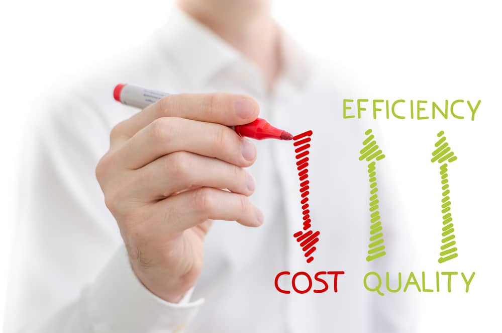 What Is Cost Of Quality?