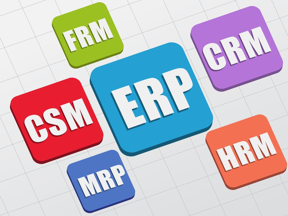 ERP, CSM, FRM, CRM, HRM, MRP - white text in colorful flat design banners, business management systems concept