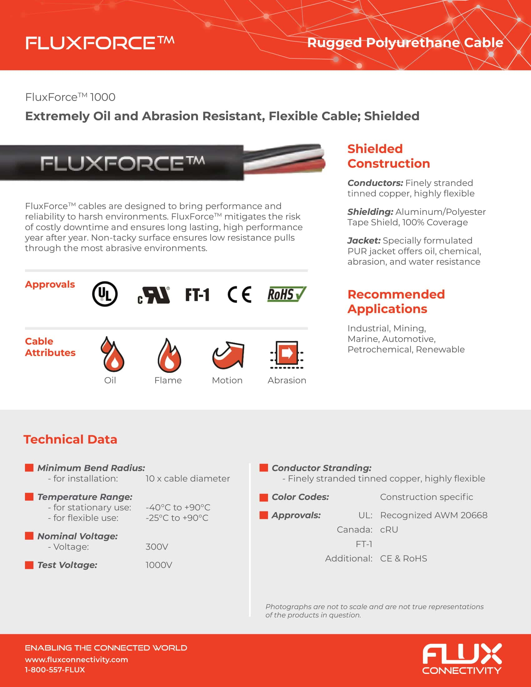 FluxForce™ Cable Data Sheet