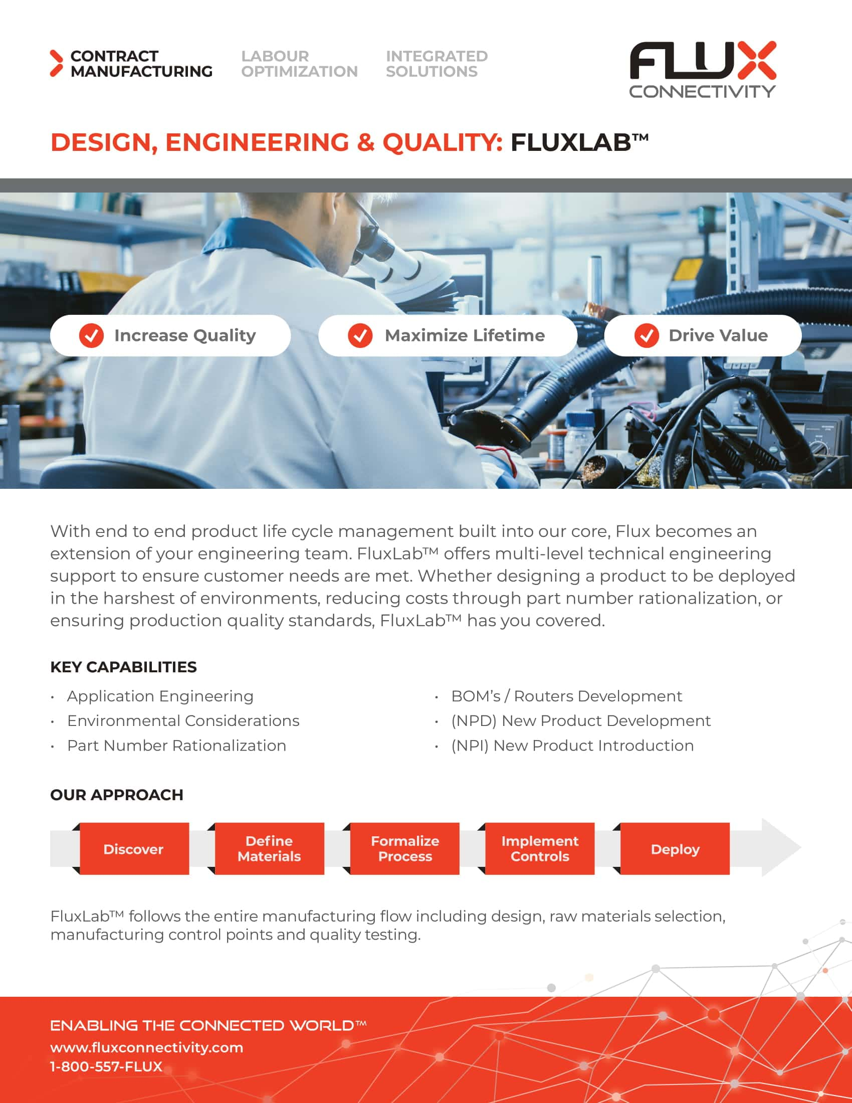 FluxLab™ – Design, Engineering & Quality