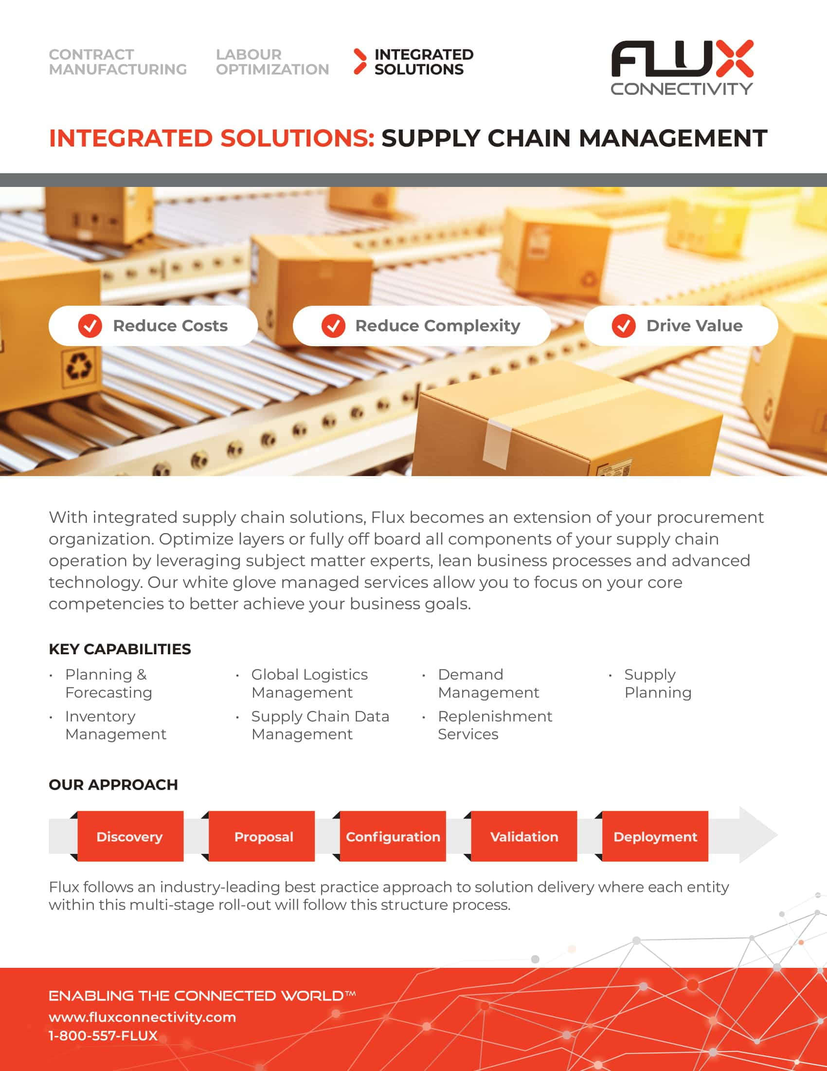 Integrated Solutions – Supply Chain Management