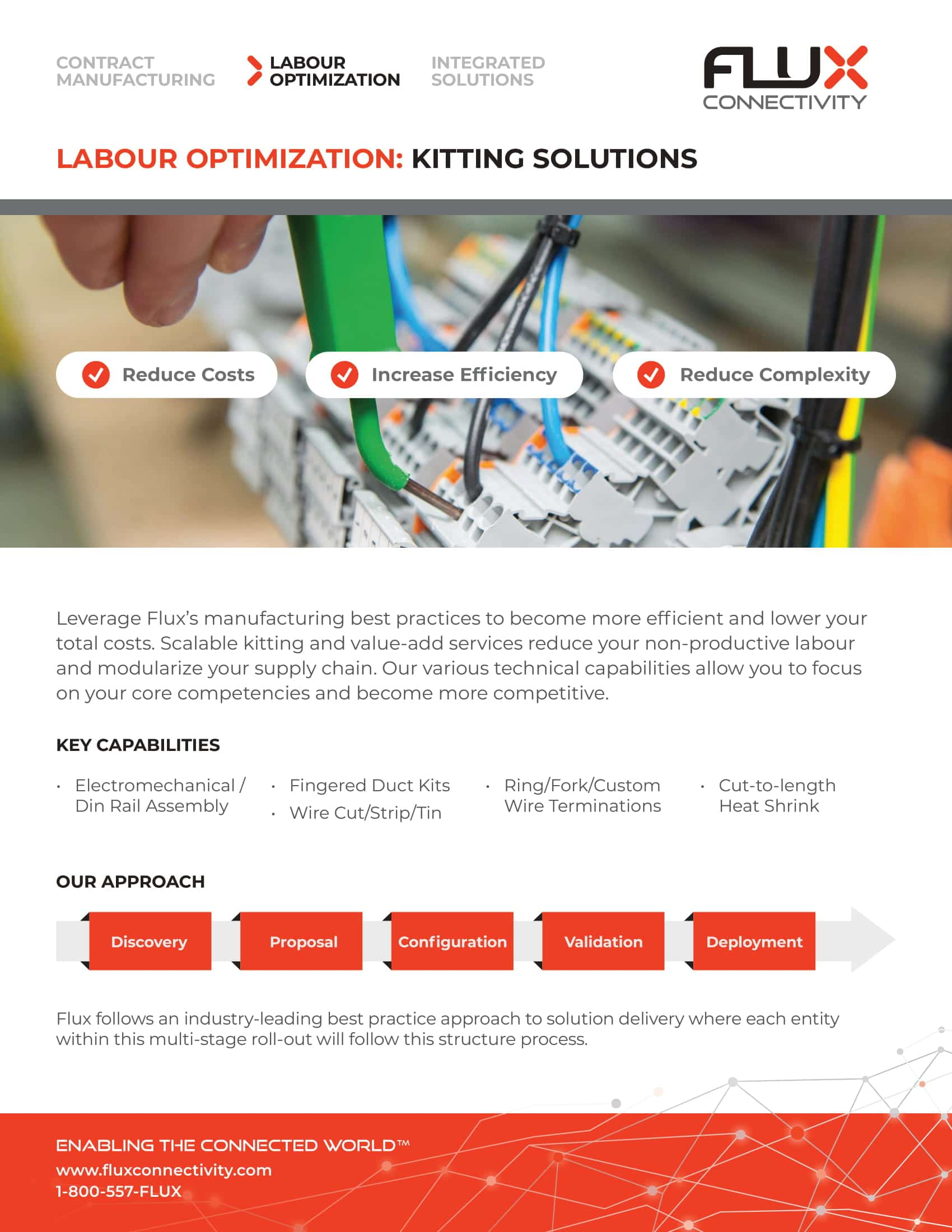 Labour Optimization – Kitting